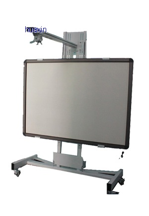 Mobile stand for interactive whiteboard